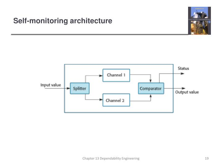 Self-monitoring architecture