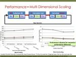performance multi dimensional scaling