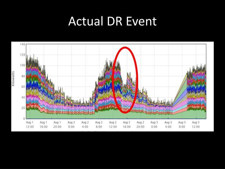 Actual DR Event