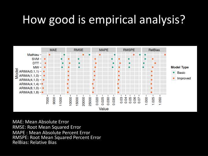 How good is empirical analysis?