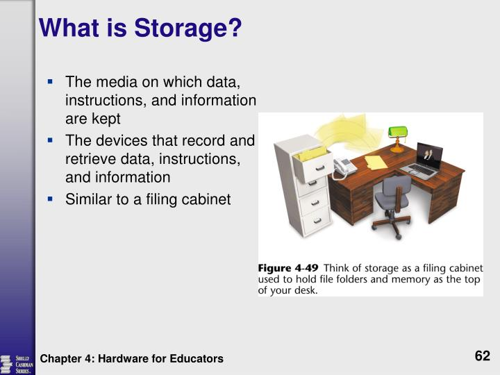 What is Storage?