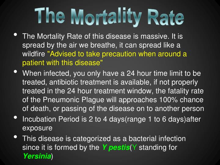 The Mortality Rate