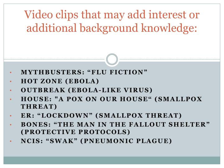 Video clips that may add interest or additional background knowledge: