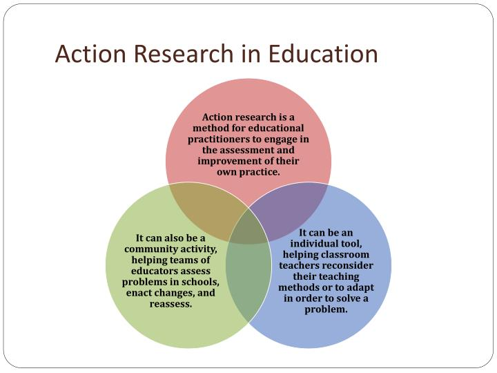 ow action research encourages and facilitates Action research as a part of the teaching fellows program for seven years, a year-long class called classroom research was offered to the teaching fellows and other interested parkland teachers.