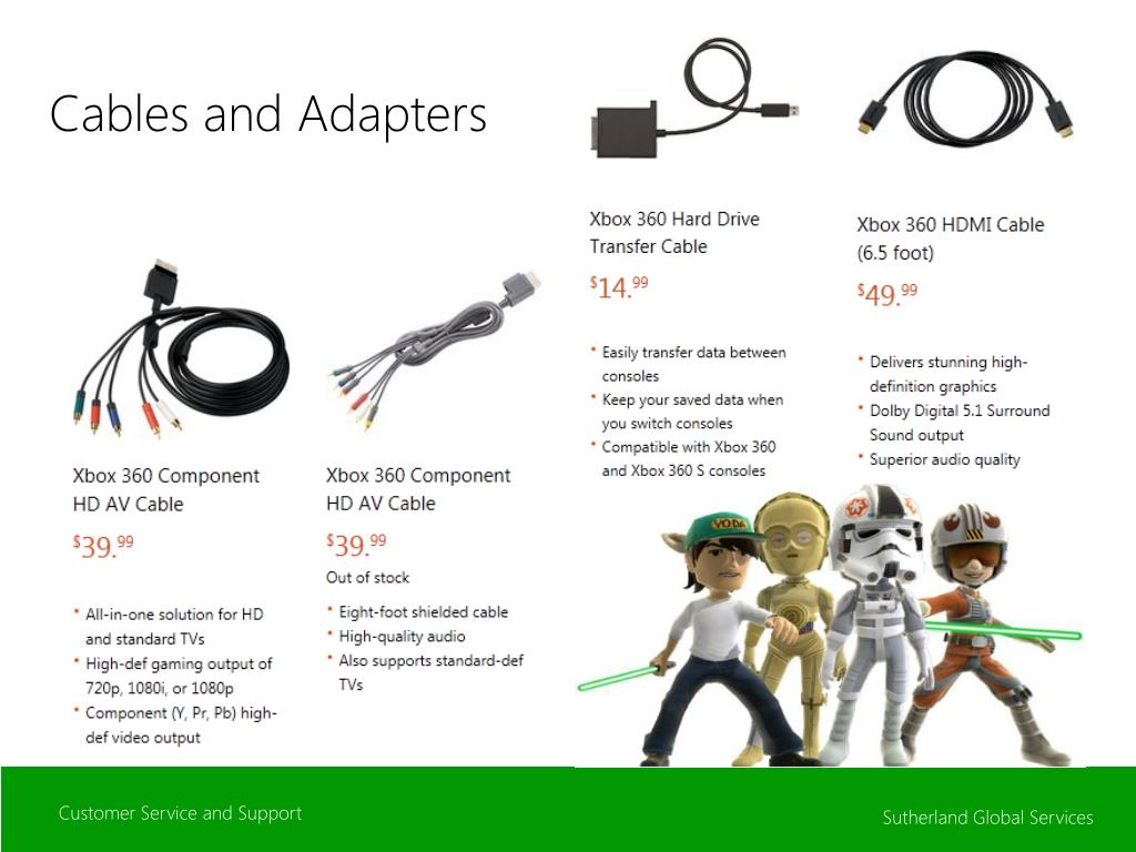 PPT - Xbox 360 PowerPoint Presentation - ID:1582048