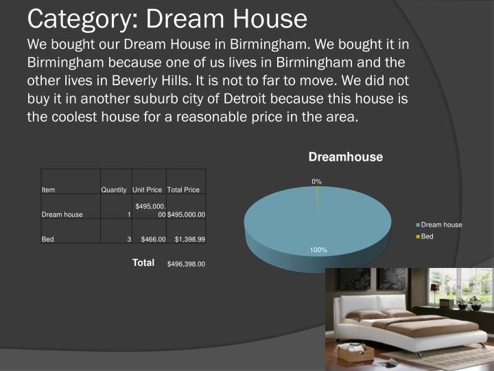 Category: Dream House