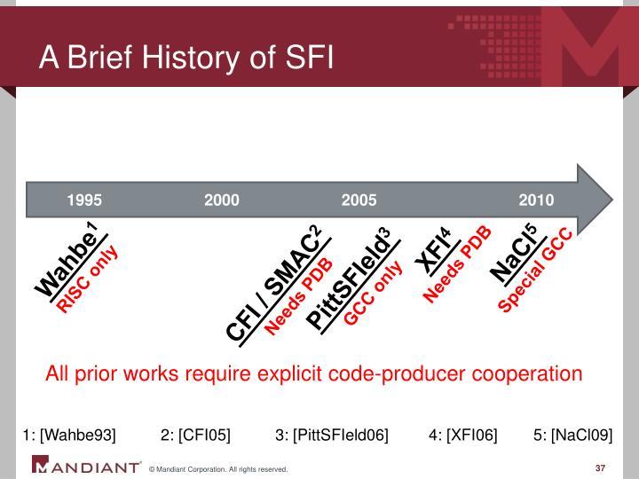 A Brief History of SFI