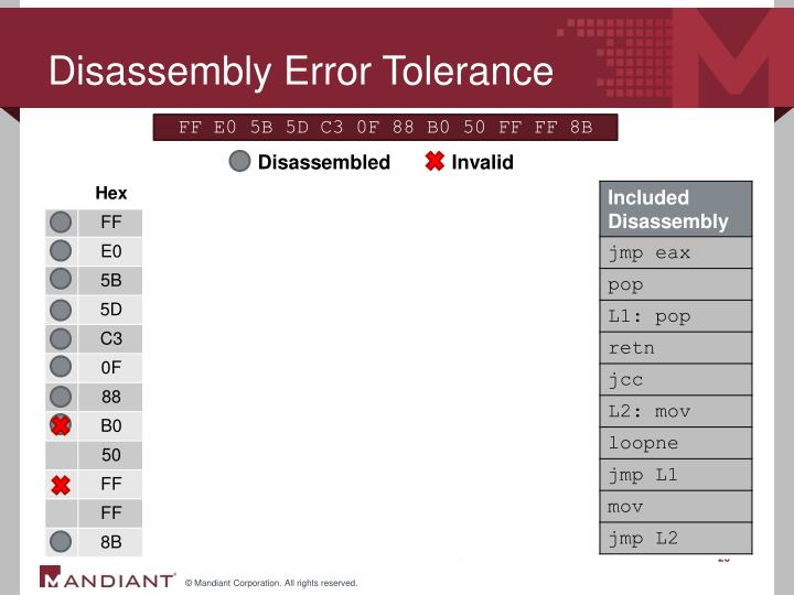 Disassembly Error Tolerance