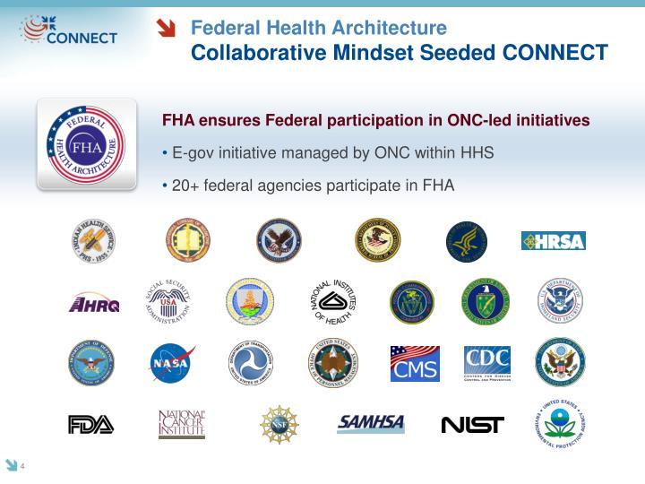 Federal Health Architecture