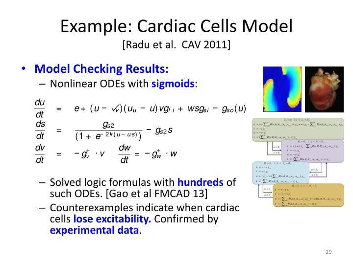 Example: Cardiac Cells Model