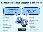 expectations about acceptable behaviour2