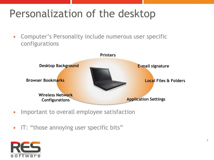 Personalization of the desktop