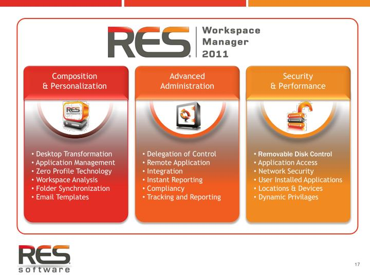 Why RES Software?
