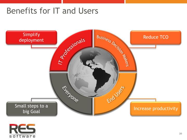 Benefits for IT and Users