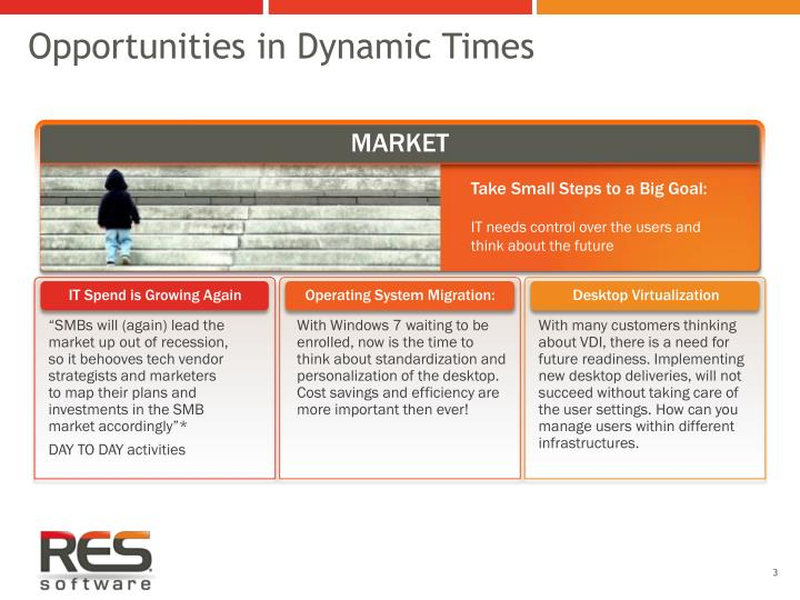 Opportunities in Dynamic Times