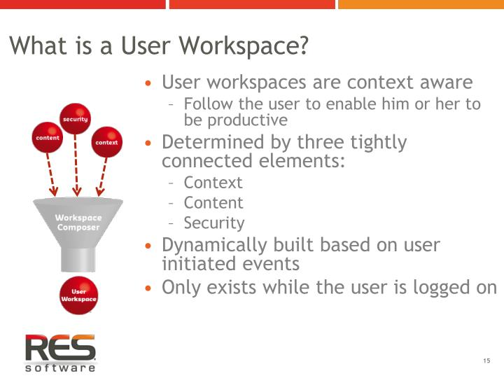 What is a User Workspace?