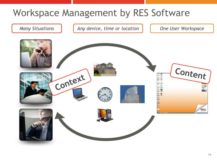 Workspace Management by RES Software