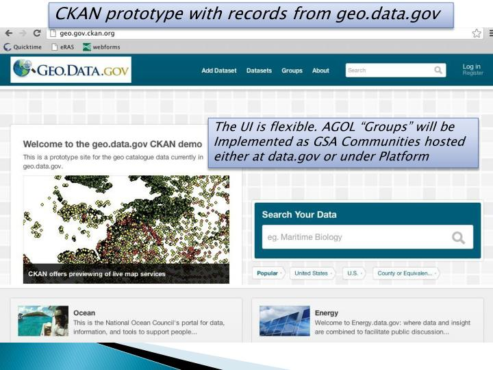 CKAN prototype with records from geo.data.gov
