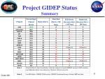 project gidep status summary