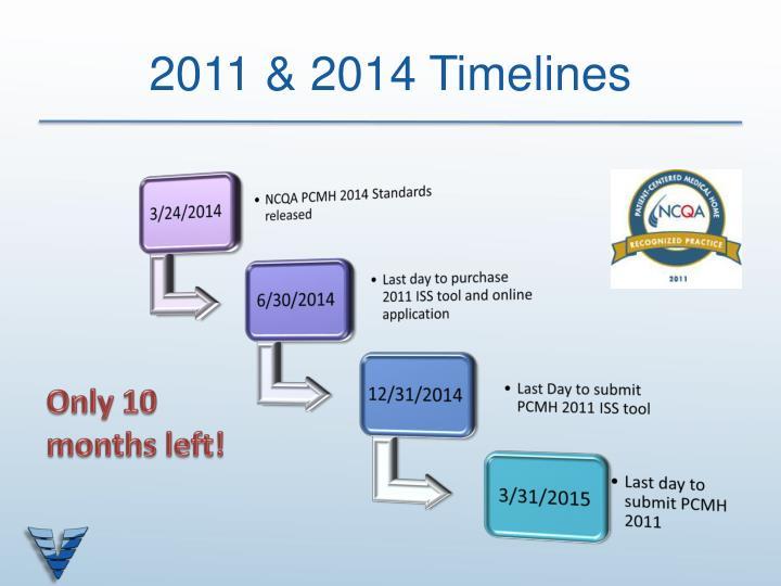 2011 2014 timelines