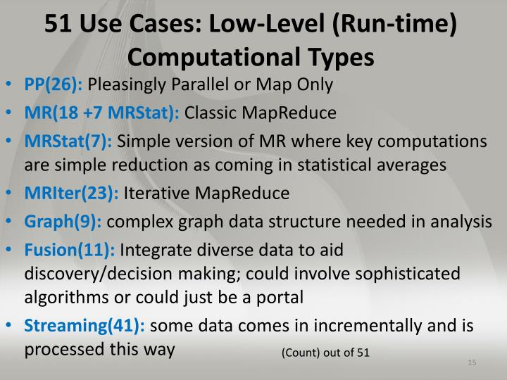 51 Use Cases: Low-Level (Run-time) Computational Types