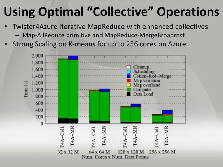 "Using Optimal ""Collective"" Operations"
