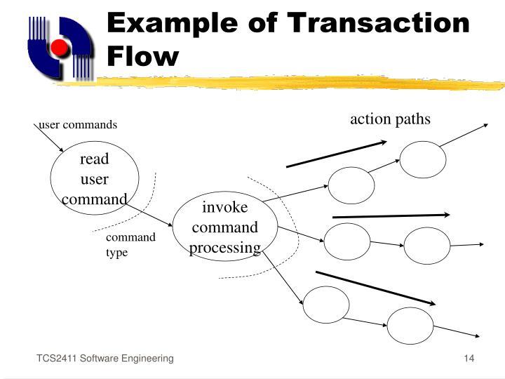 Example of Transaction Flow