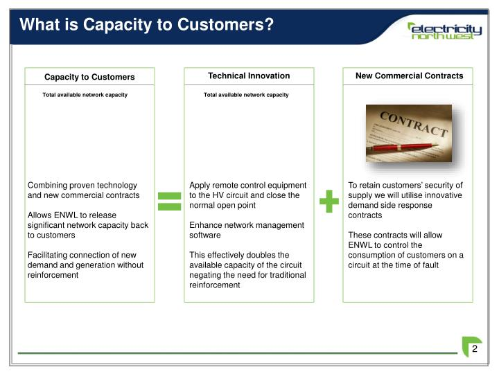 What is capacity to customers