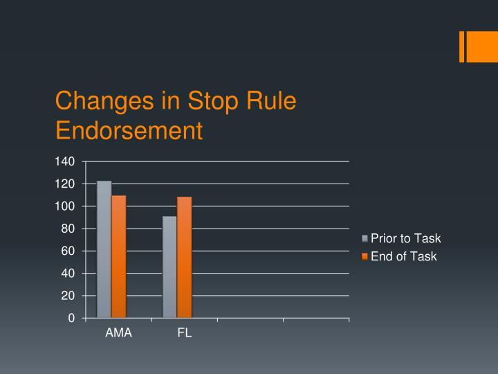 Changes in Stop Rule Endorsement
