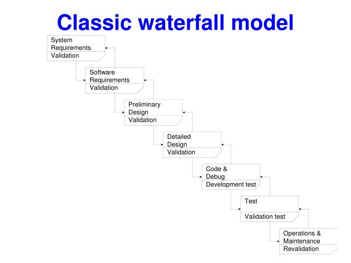 Classic waterfall model