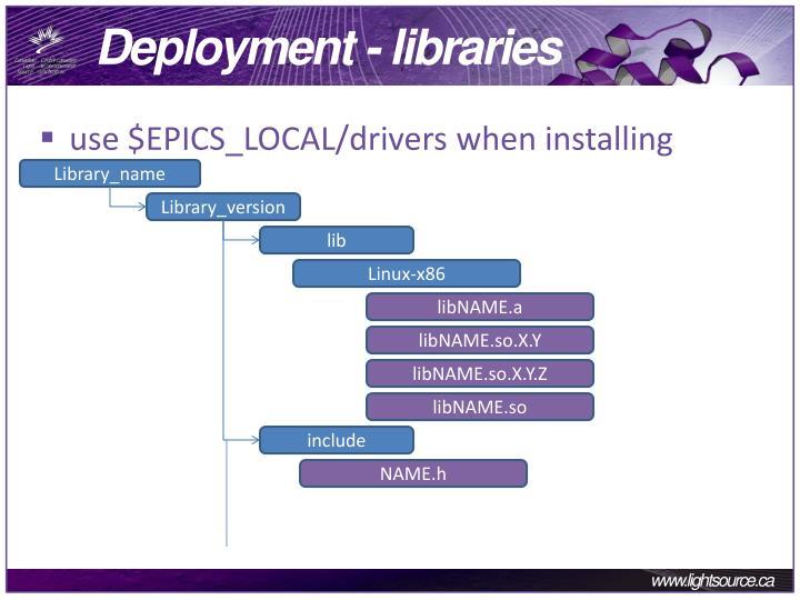 Deployment - libraries