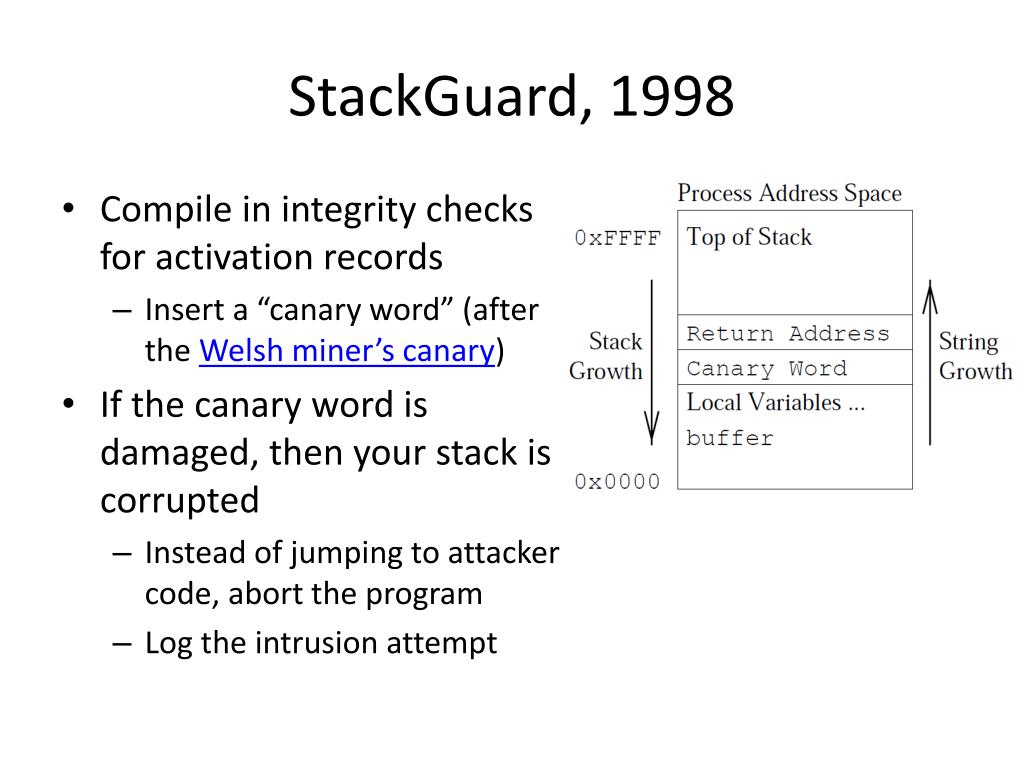 PPT - StackGuard : A Historical Perspective PowerPoint