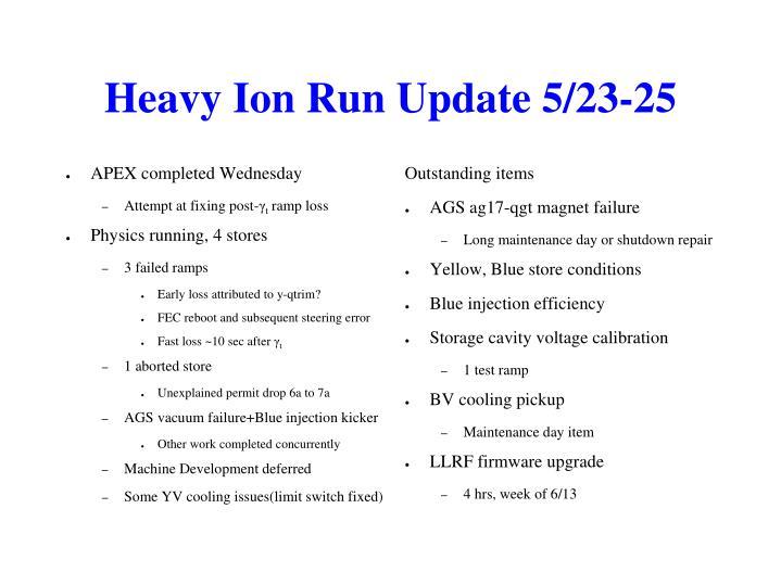 Heavy Ion Run Update 5/23-25