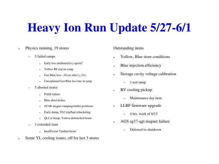 Heavy Ion Run Update 5/27-6/1