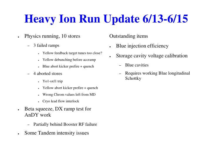 Heavy Ion Run Update 6/13-6/15