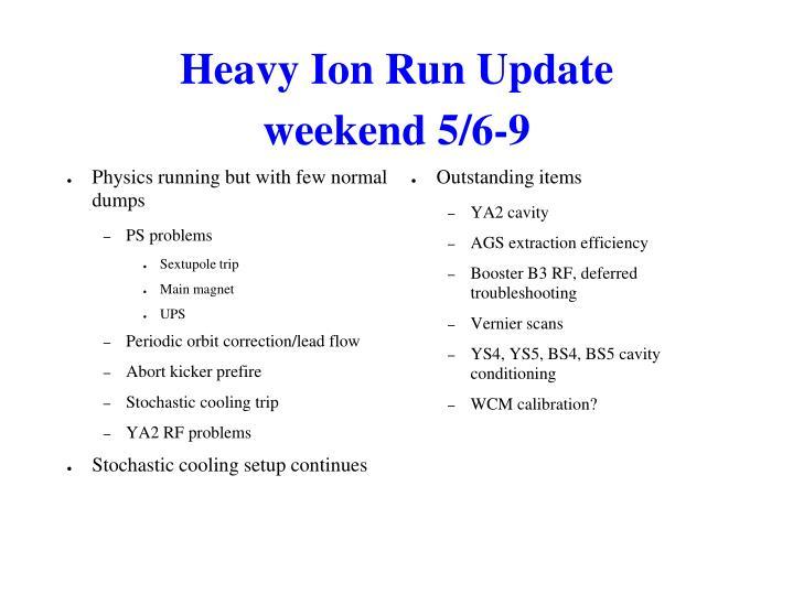 Heavy Ion Run Update
