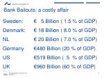 bank bailouts a costly affair