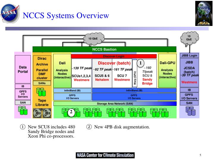 ppt nccs brown bag series powerpoint presentation id