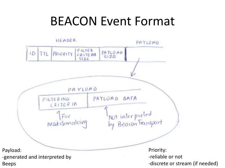 BEACON Event Format