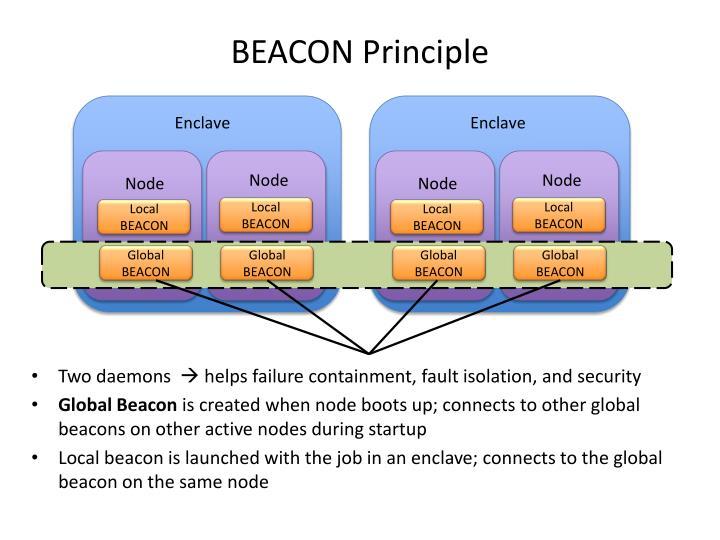 BEACON Principle