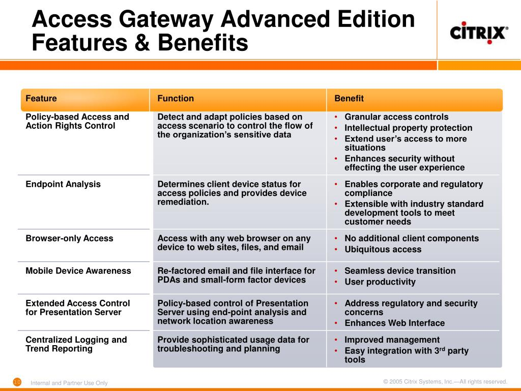 PPT - Citrix Access Gateway Advanced Edition Technical