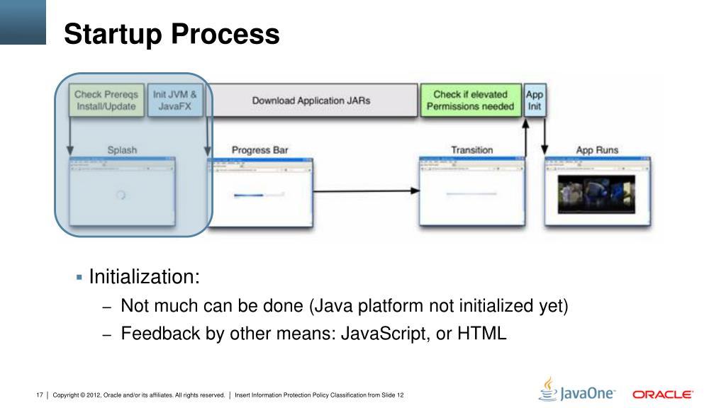PPT - Openning the hidden door: JavaFX deployment everywhere