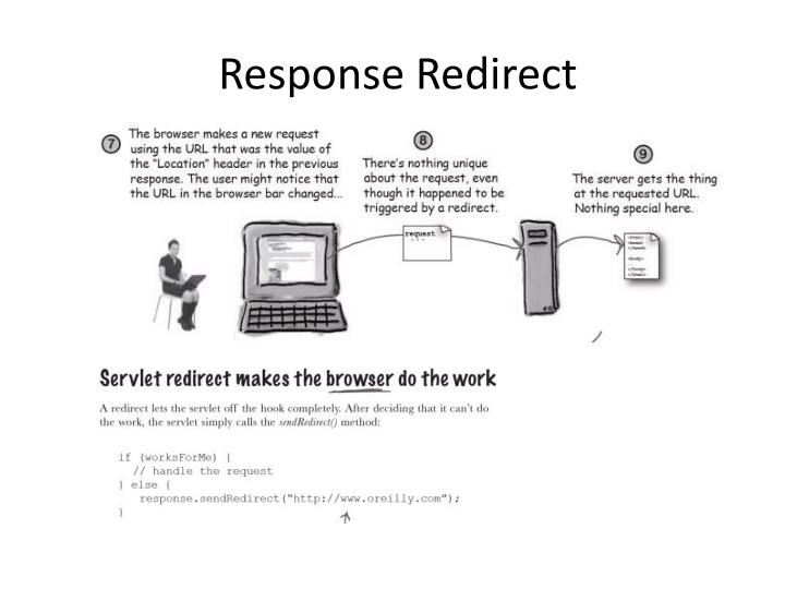 Response Redirect