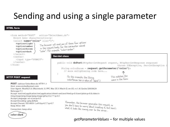 Sending and using a single parameter