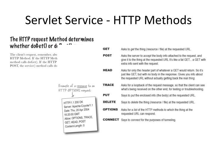 Servlet Service - HTTP Methods