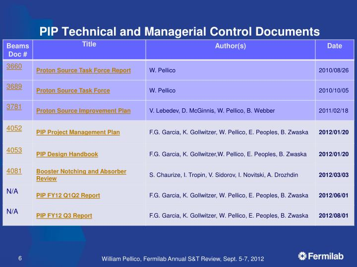 PIP Technical and Managerial Control Documents