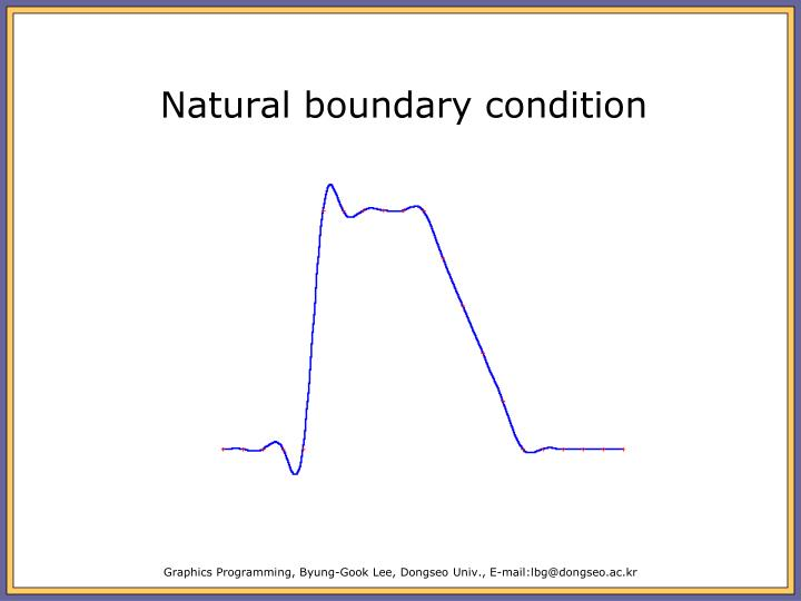 Natural boundary condition