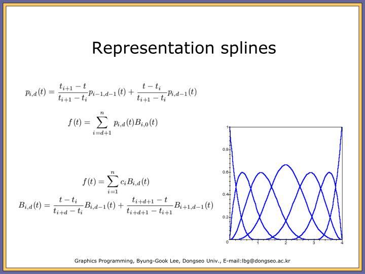 Representation splines