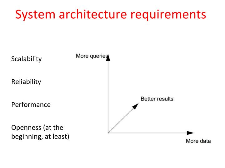 System architecture requirements