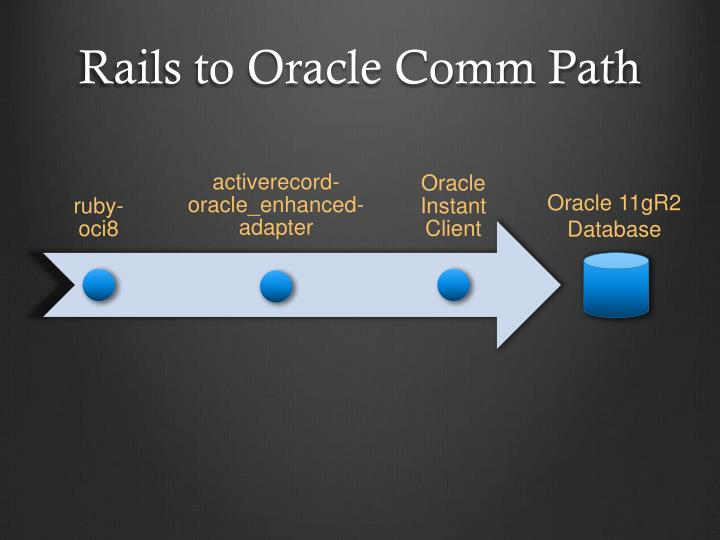 Rails to Oracle
